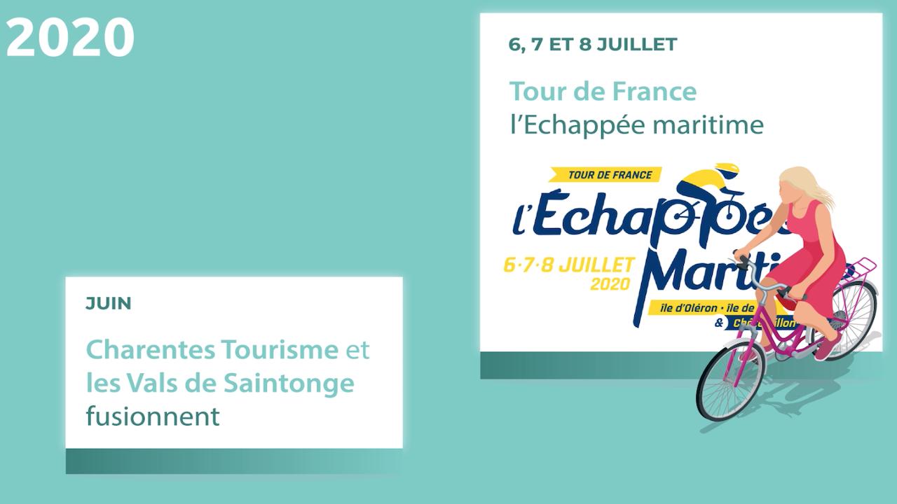 Charentes Tourisme 2020
